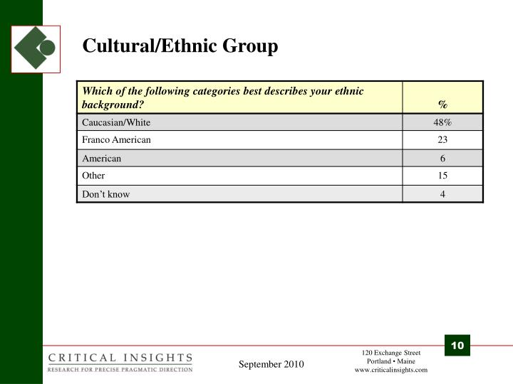 Cultural/Ethnic Group