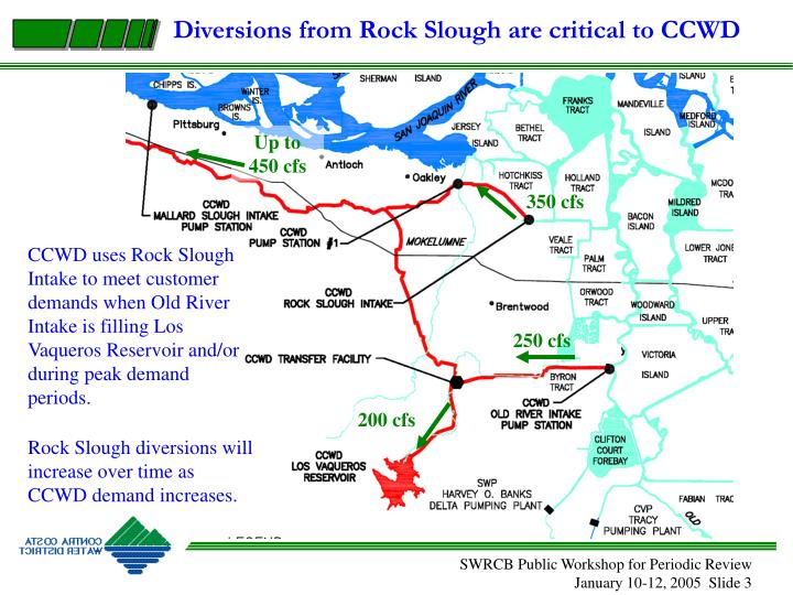 Diversions from Rock Slough are critical to CCWD
