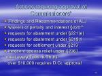 actions requiring approval of commissioners