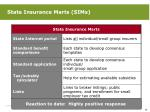 state insurance marts sims