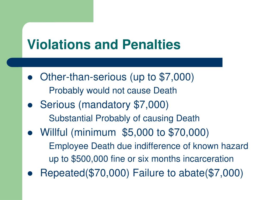 Violations and Penalties