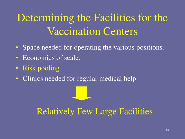 Determining the Facilities for the Vaccination Centers