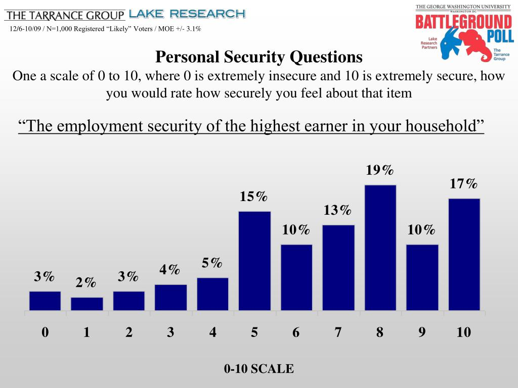 Personal Security Questions