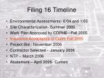 filing 16 timeline
