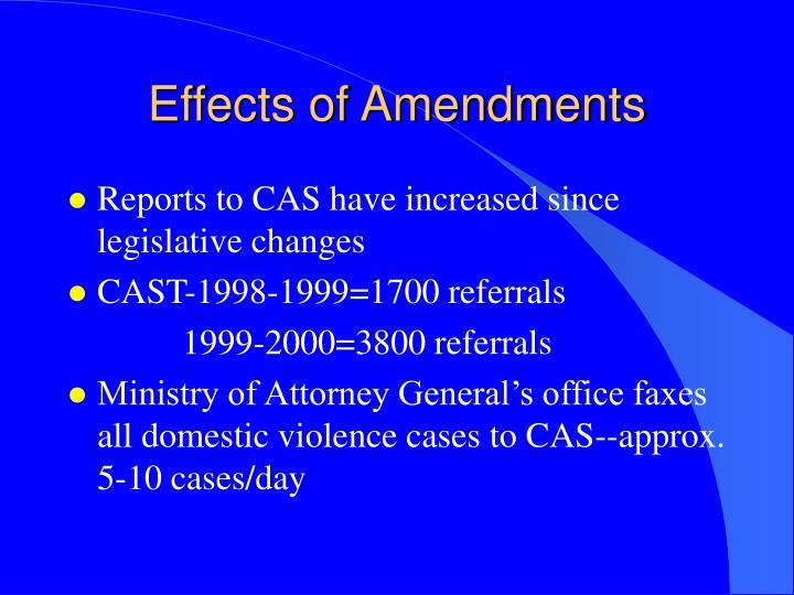 Effects of Amendments