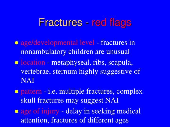 Fractures -