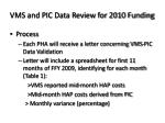 vms and pic data review for 2010 funding16