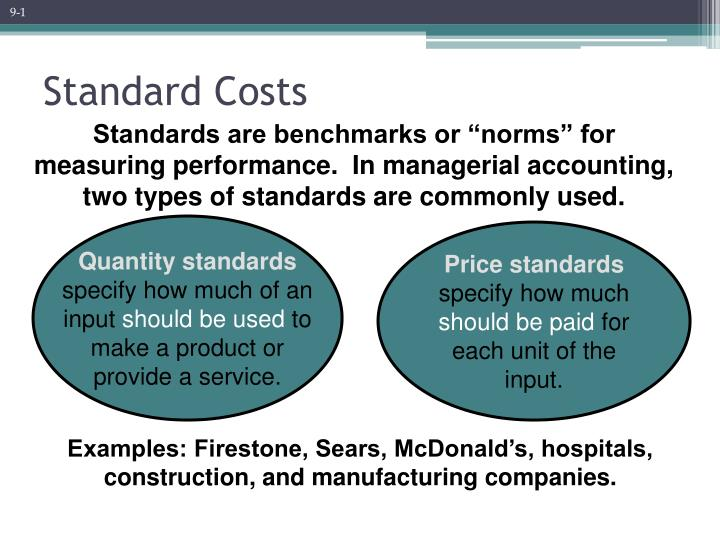 performance measurement and costing system in