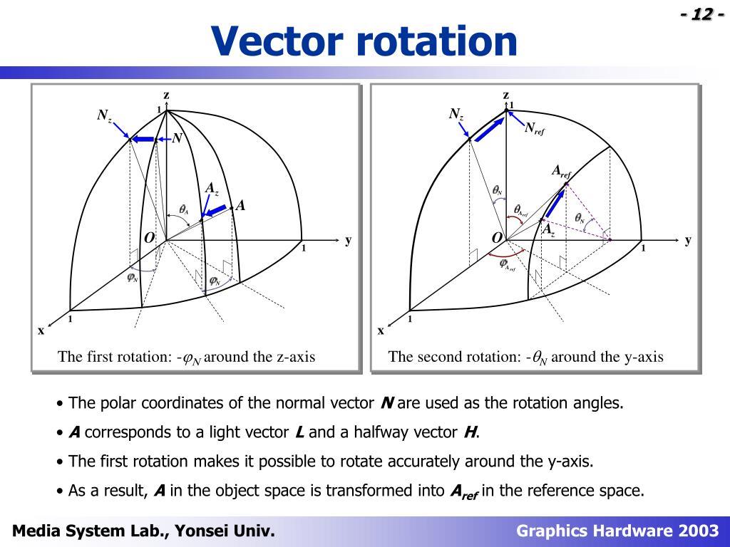 Vector rotation