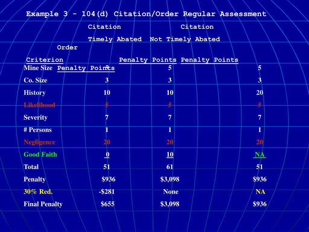 Example 3 - 104(d) Citation/Order Regular Assessment