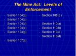 the mine act levels of enforcement25