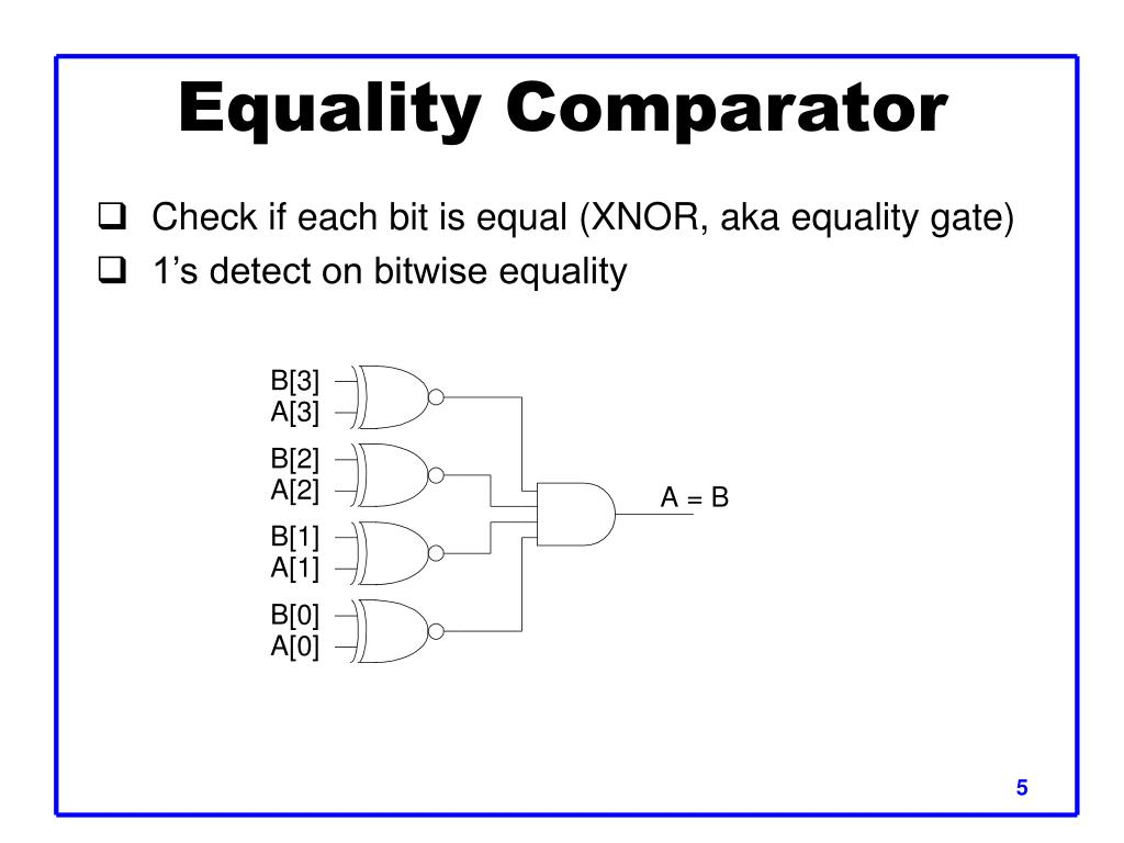 Equality Comparator