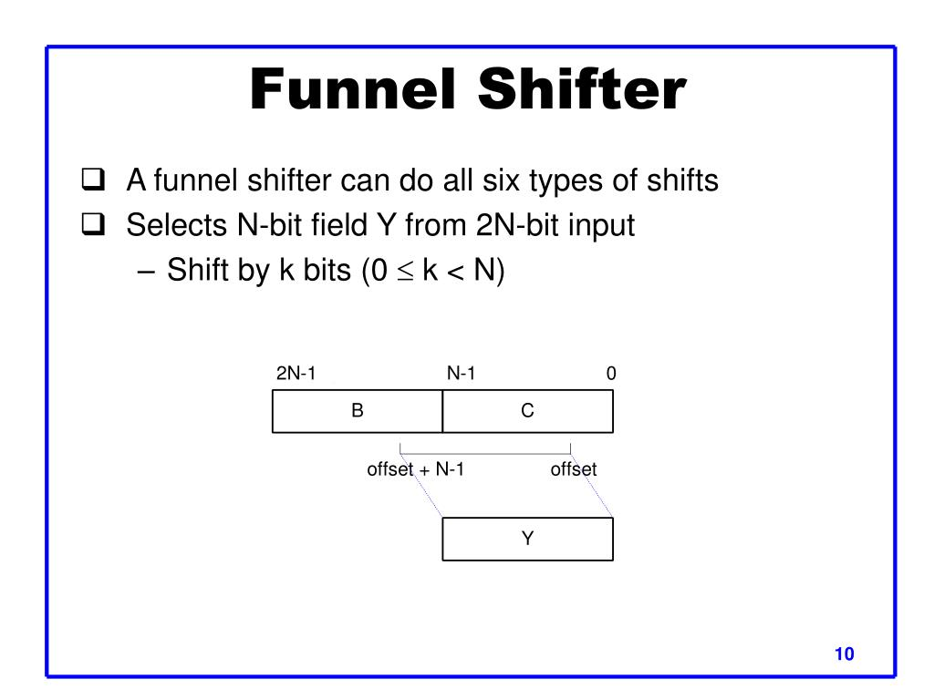 Funnel Shifter