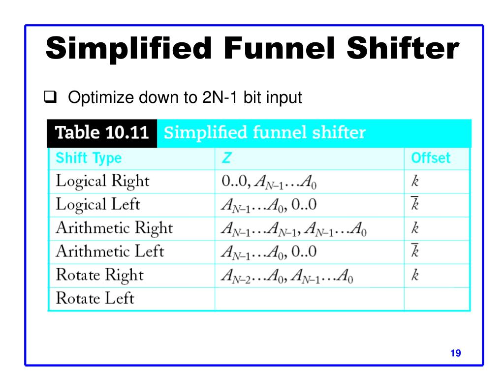 Simplified Funnel Shifter