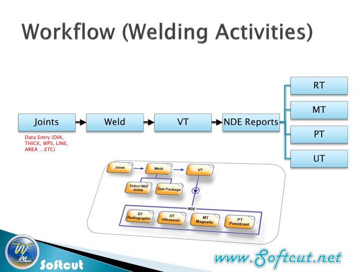 Workflow welding activities