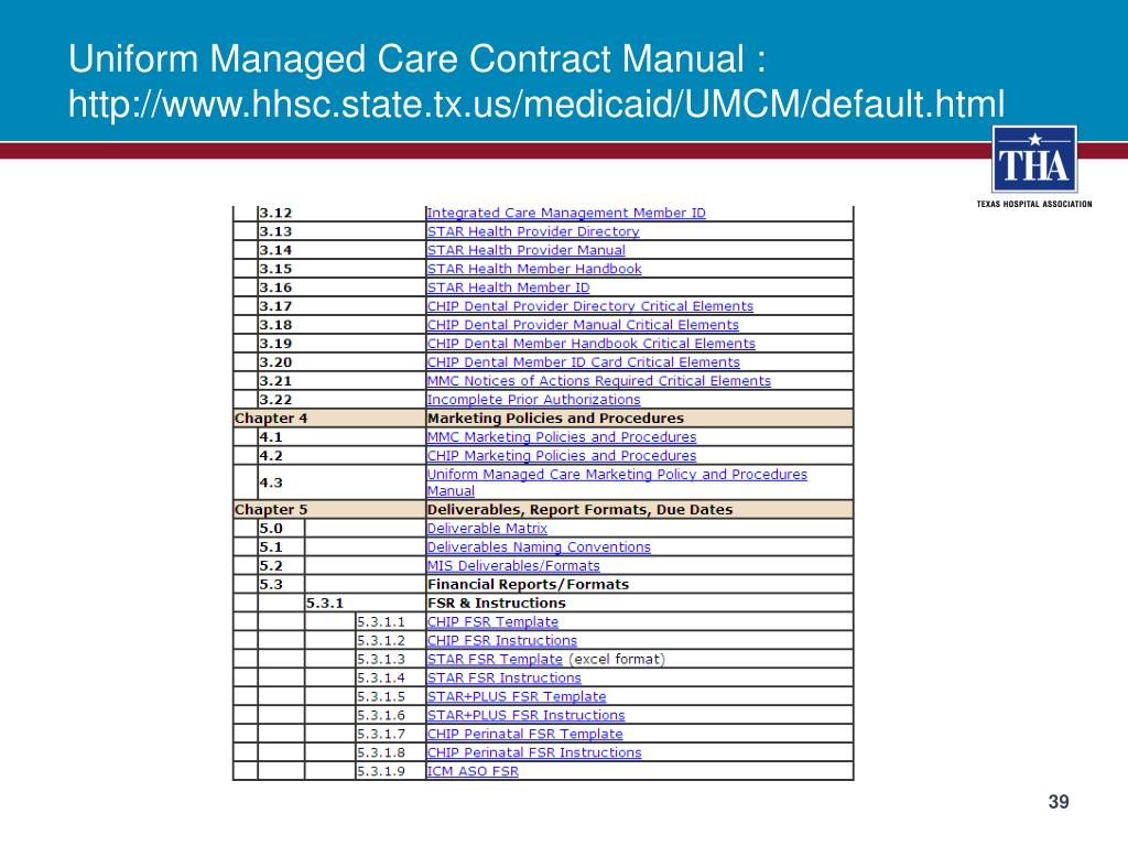 Provider Medicaid Contracts Manual Guide