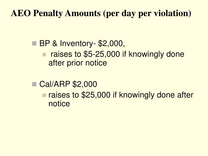 AEO Penalty Amounts (per day per violation)