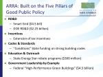 arra built on the five pillars of good public policy
