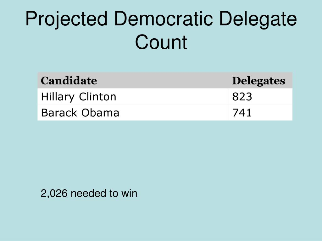 Projected Democratic Delegate Count
