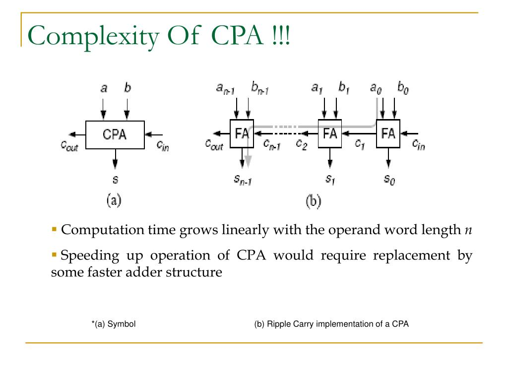 Complexity Of CPA !!!