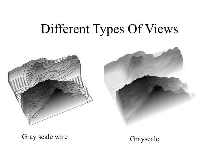 Different Types Of Views
