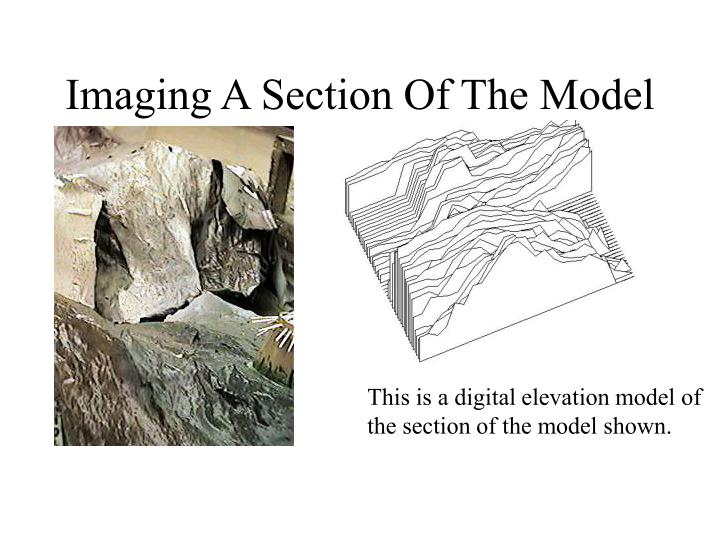 Imaging A Section Of The Model