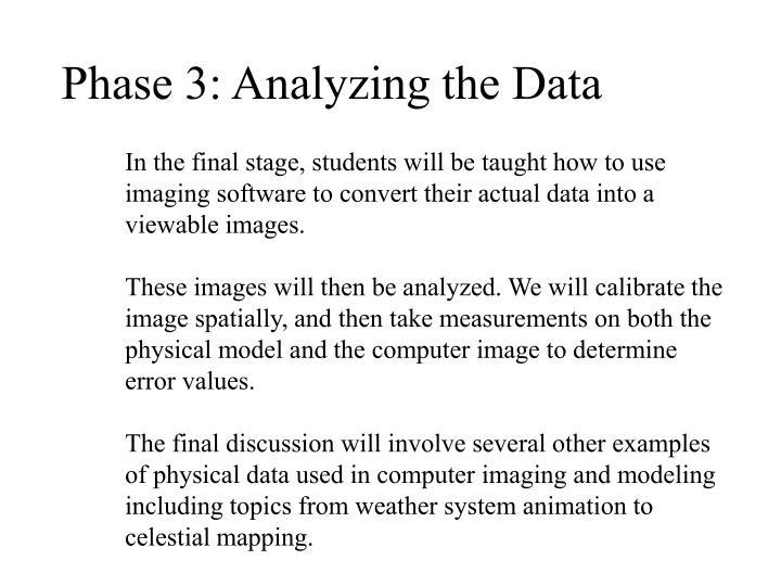 Phase 3: Analyzing the Data