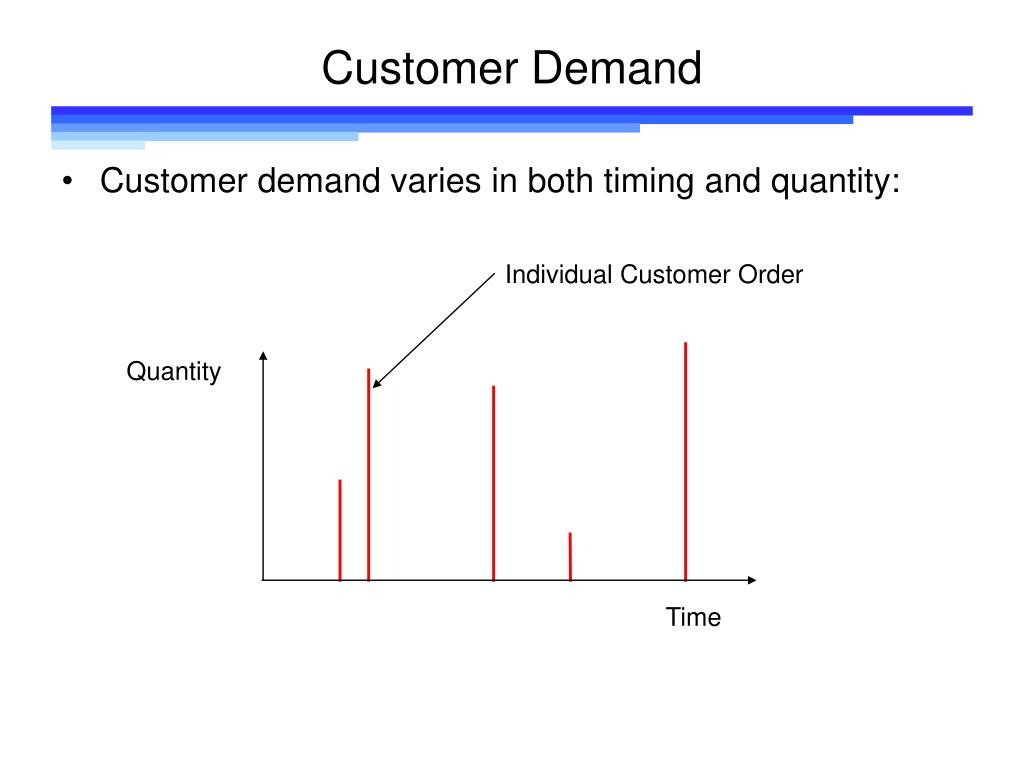 customer demand l.