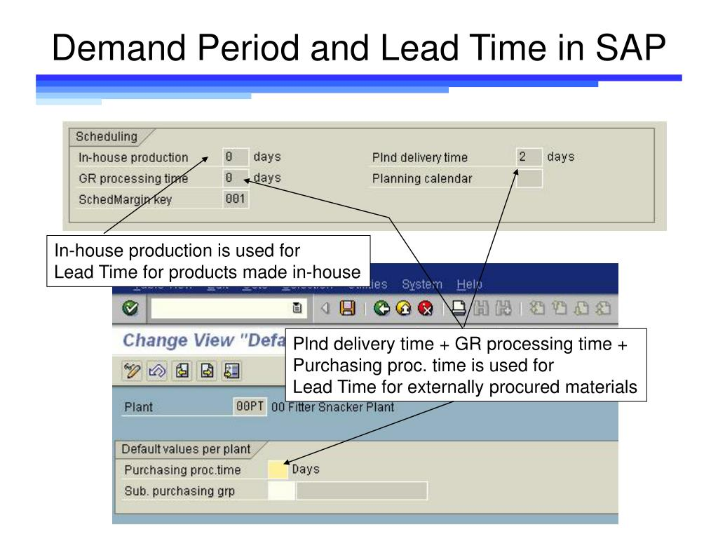Demand Period and Lead Time in SAP