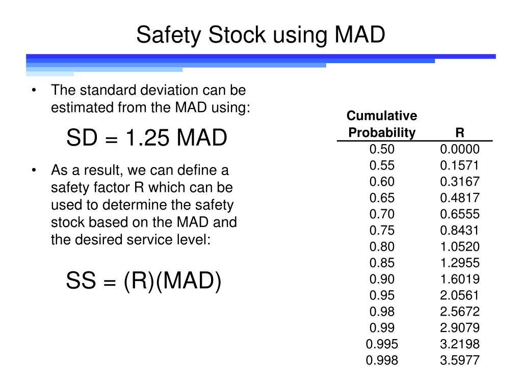 Safety Stock using MAD