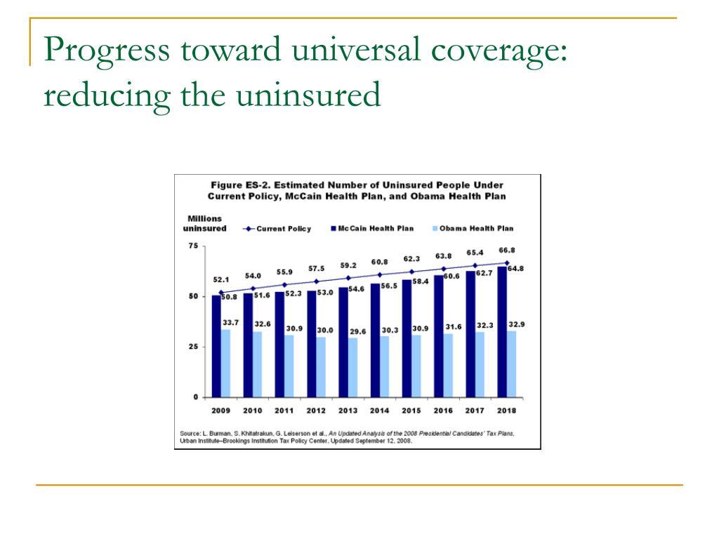 Progress toward universal coverage: reducing the uninsured