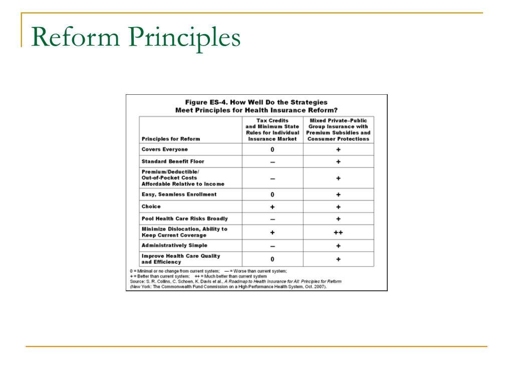 Reform Principles