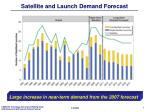 satellite and launch demand forecast