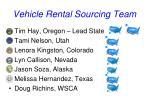 vehicle rental sourcing team