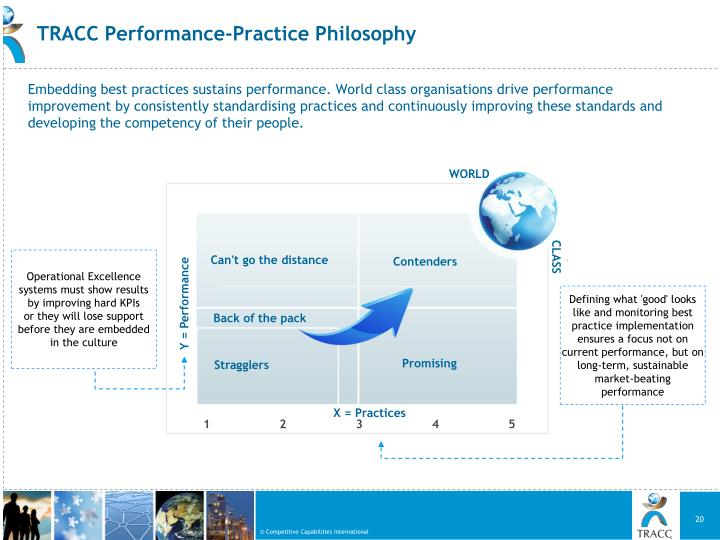 TRACC Performance-Practice Philosophy