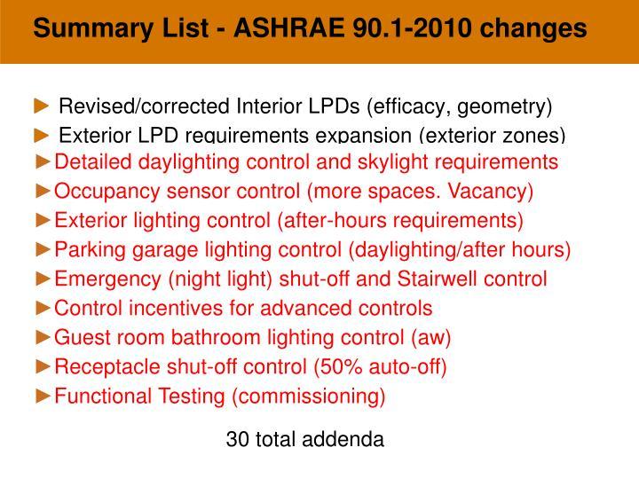 Summary list ashrae 90 1 2010 changes