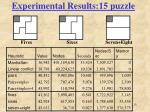 experimental results 15 puzzle
