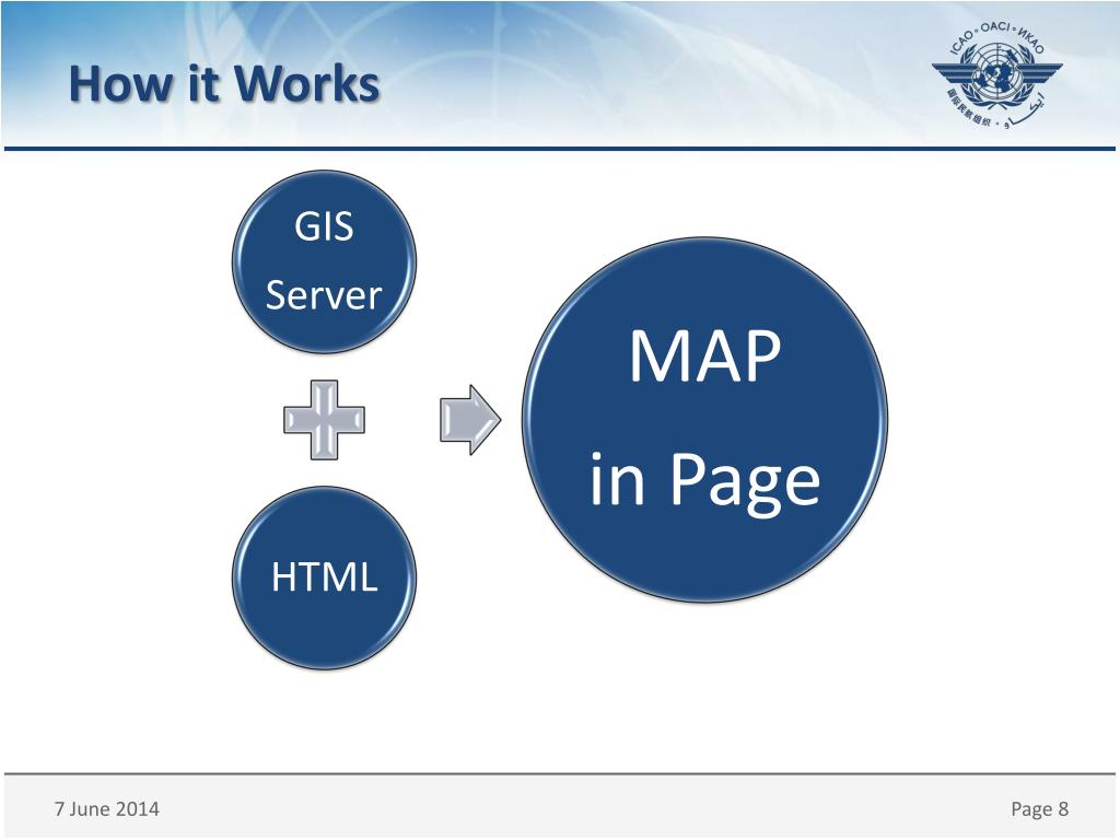 PPT - Beginners Guide: Embed GIS Maps Tutorial and