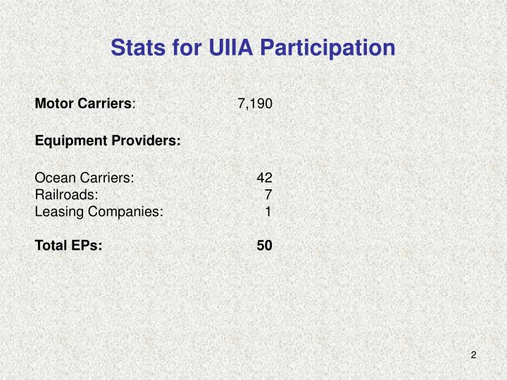Stats for uiia participation