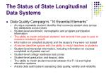 the status of state longitudinal data systems