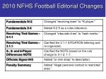 2010 nfhs football editorial changes5