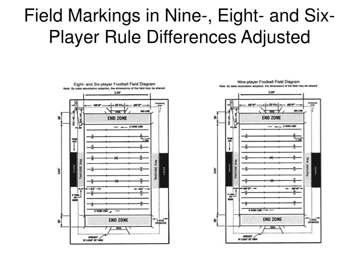 Field markings in nine eight and six player rule differences adjusted