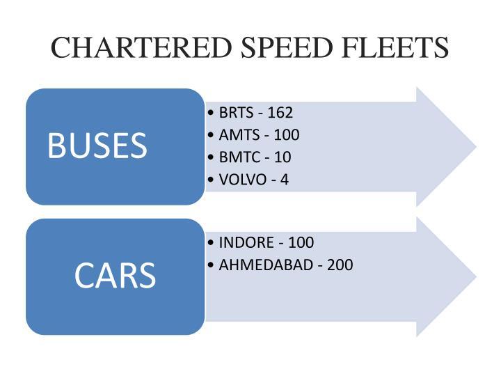 CHARTERED SPEED FLEETS