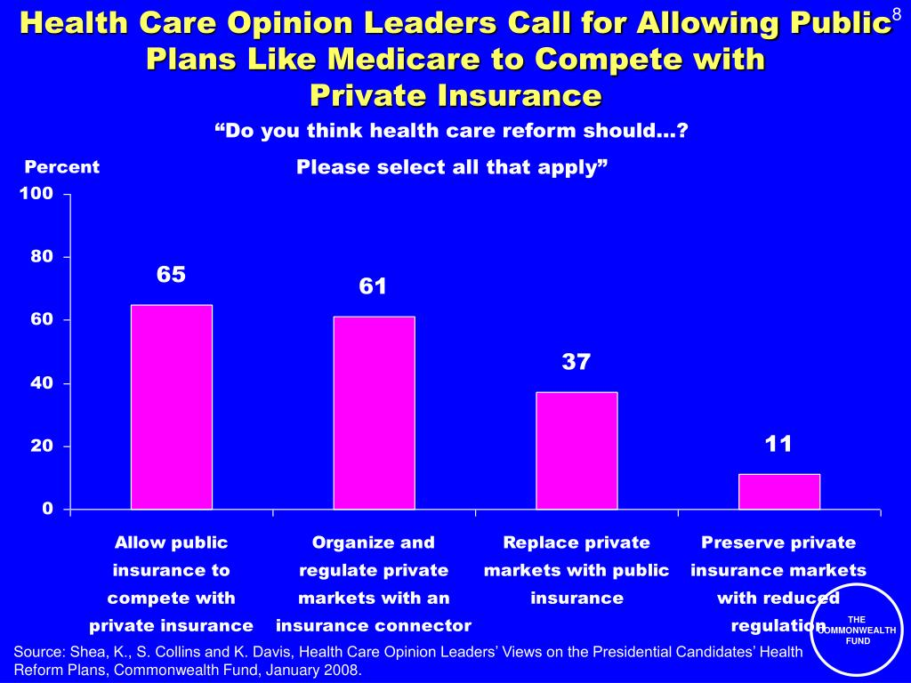 Health Care Opinion Leaders Call for Allowing Public Plans Like Medicare to Compete with