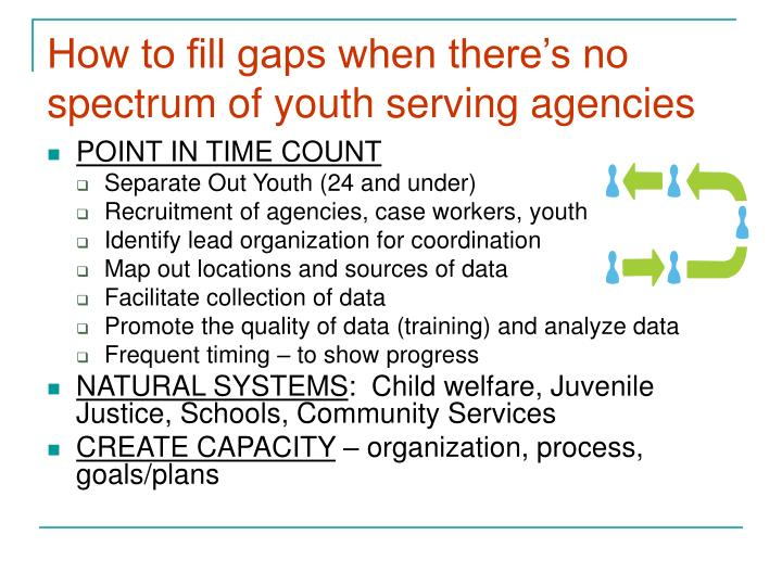 How to fill gaps when there's no spectrum of youth serving agencies
