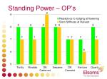 standing power op s