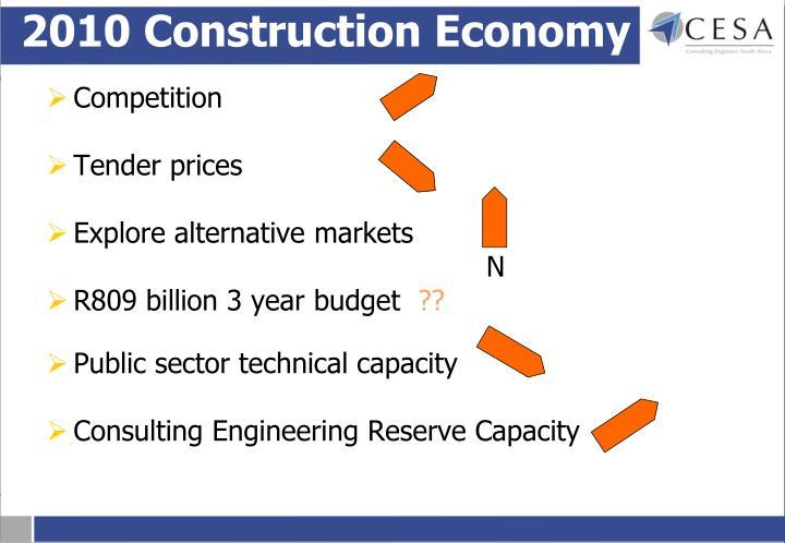 2010 Construction Economy