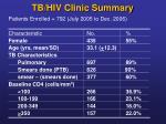 tb hiv clinic summary