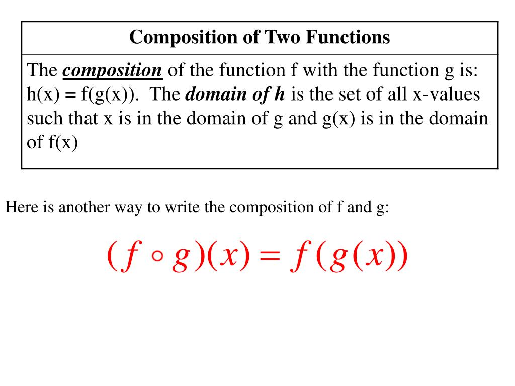 Here is another way to write the composition of f and g: