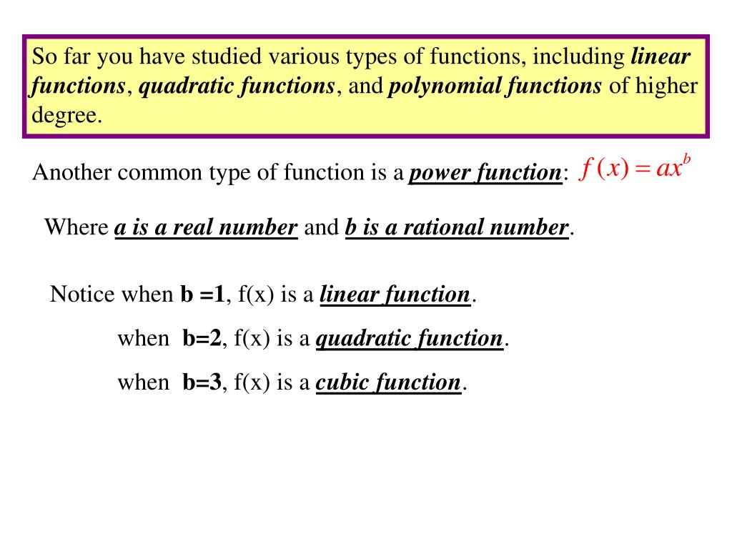 So far you have studied various types of functions, including